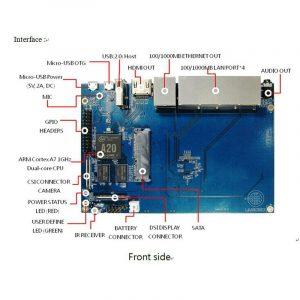 Pack : Routeur BananaPi + Câble USB + Alimentation 5V 2A