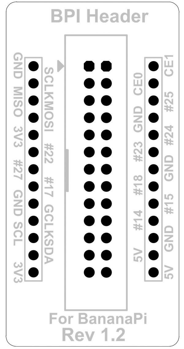 Extension de ports GPIO - BPI-A-002