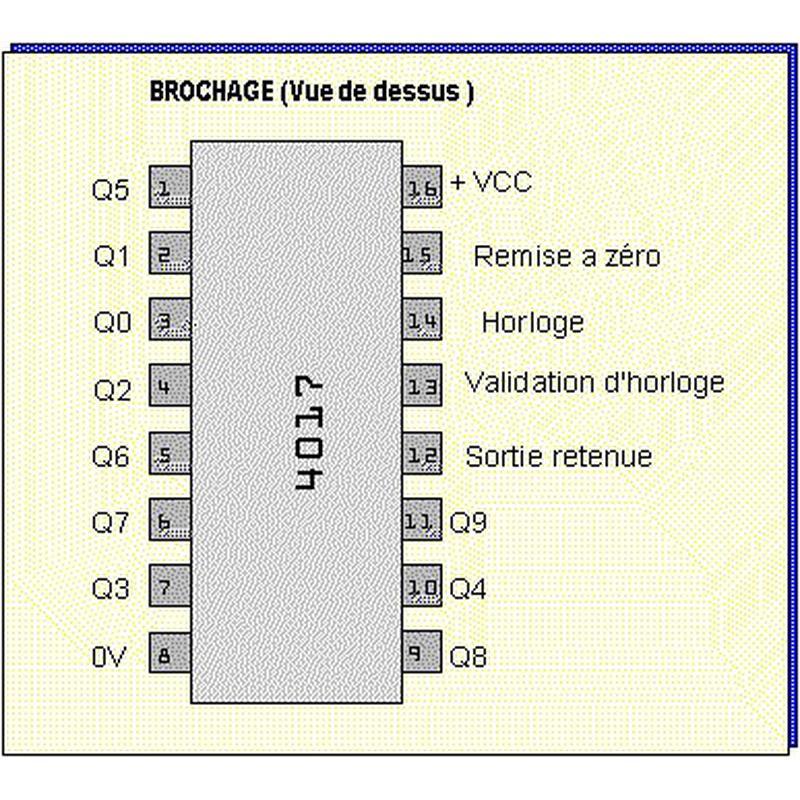 CD4017 BE - Compteur à decades
