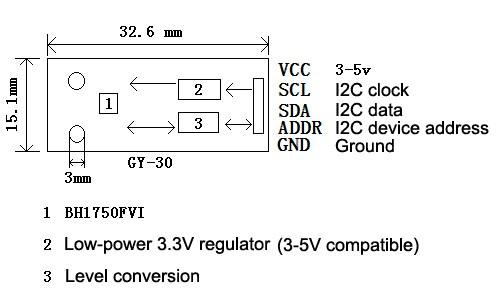 Description du capteur d'intensité lumineuse GY-30