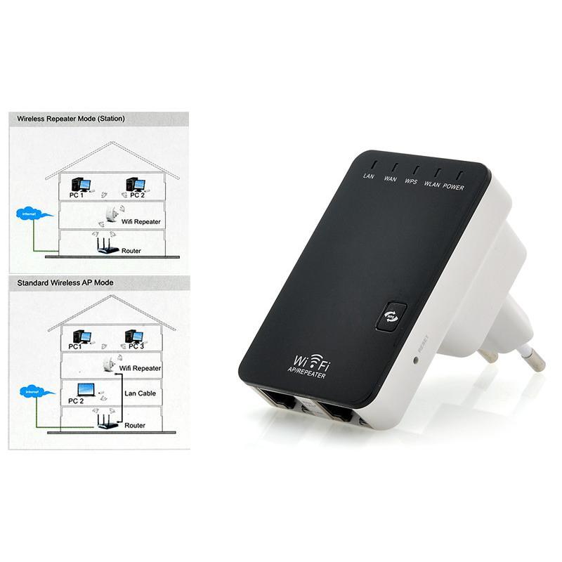 Wireless Mini Router